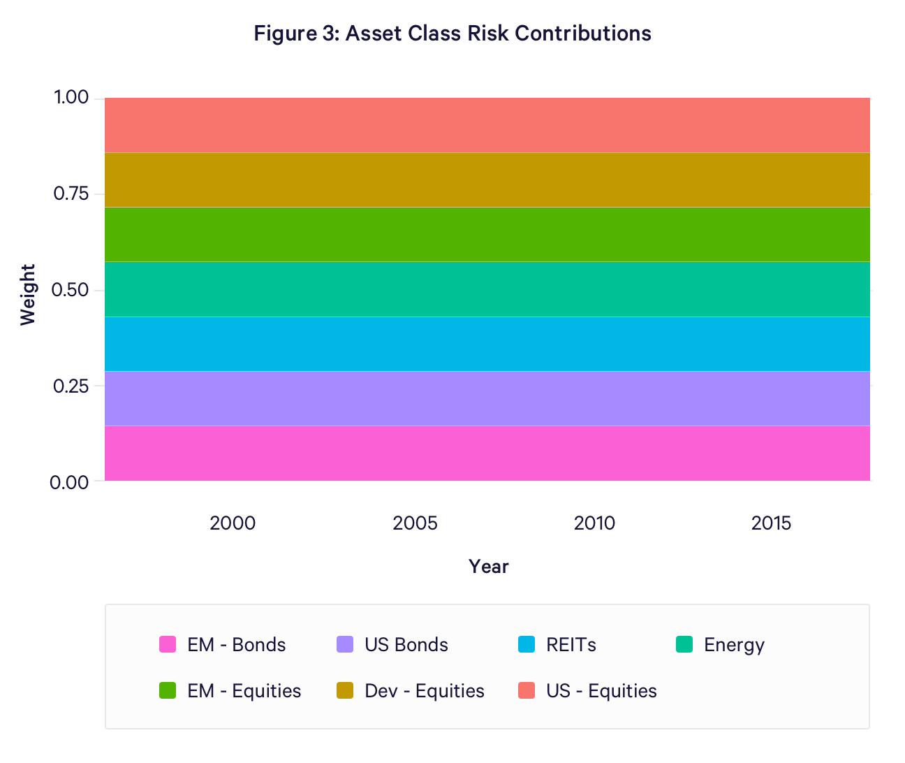 Risk Parity | Wealthfront Whitepapers